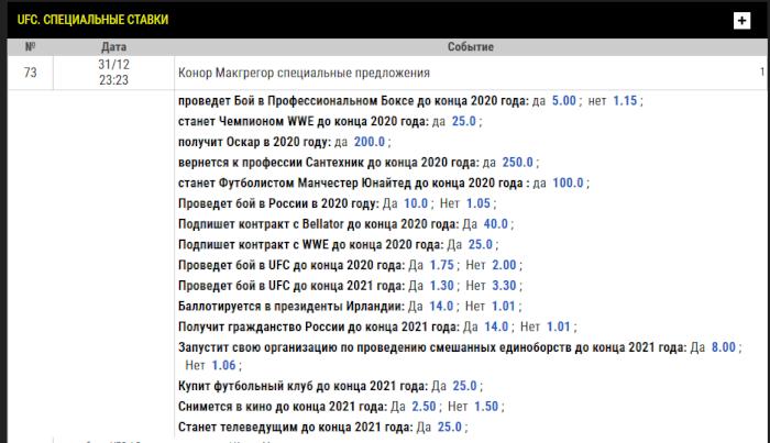 Специальные ставки на ЮФС в БК Париматч