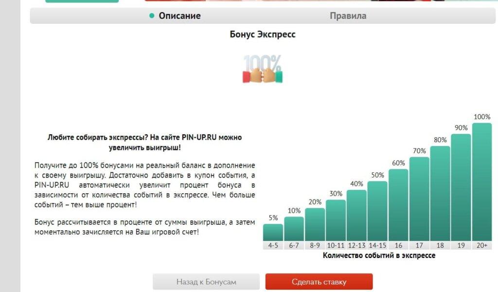 Бонусы на экспресс в БК Пин Уп
